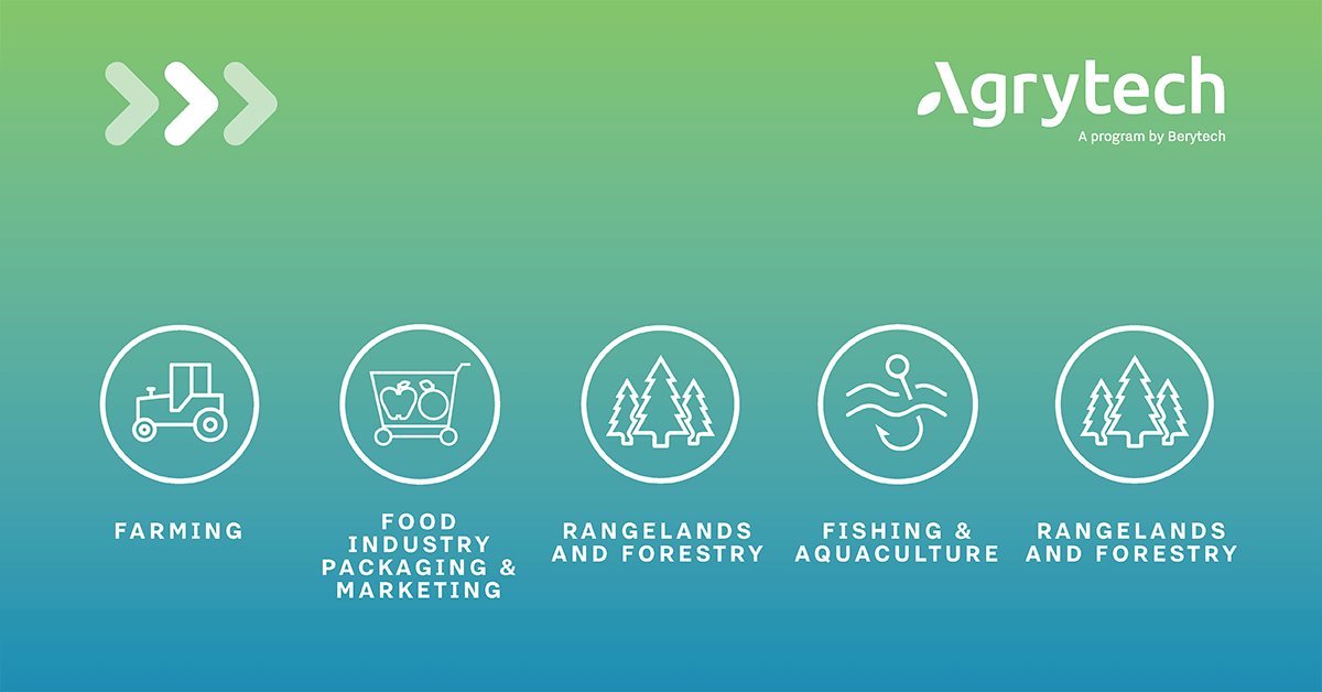 Agrytech-Challenges-1200x628px